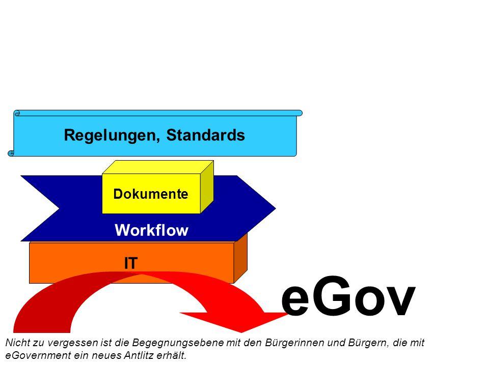 IT Workflow Regelungen, Standards Dokumente eGov Nicht zu vergessen ist die Begegnungsebene mit den Bürgerinnen und Bürgern, die mit eGovernment ein neues Antlitz erhält.