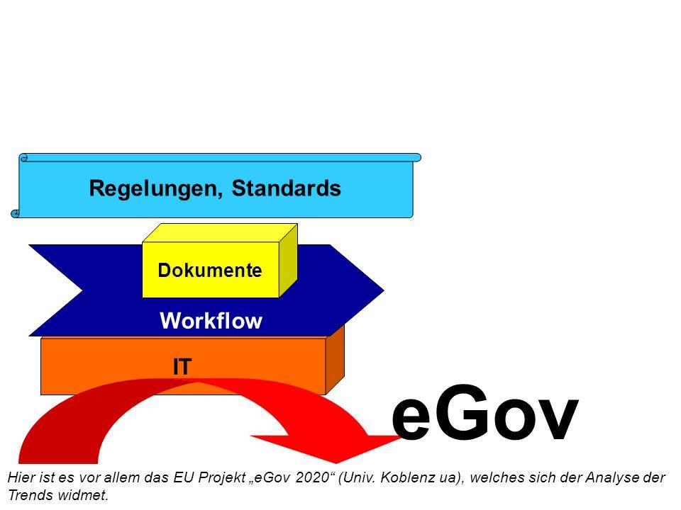 """IT Workflow Regelungen, Standards Dokumente eGov Hier ist es vor allem das EU Projekt """"eGov 2020 (Univ."""