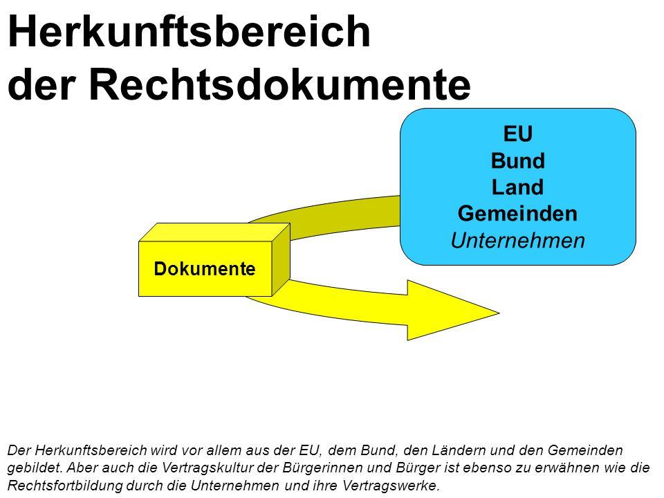 Dokumente EU Bund Land Gemeinden Unternehmen Herkunftsbereich der Rechtsdokumente Der Herkunftsbereich wird vor allem aus der EU, dem Bund, den Ländern und den Gemeinden gebildet.