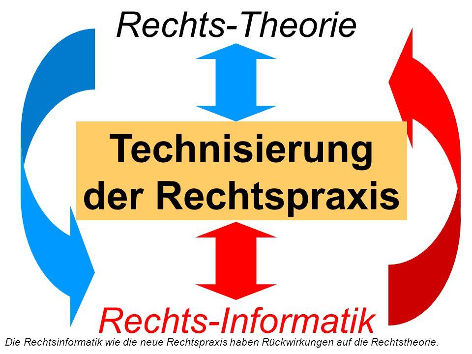Rechts-Theorie Rechts-Informatik Insbesondere geht es um die Wechselwirkung von Rechtstheorie und Rechtsinformatik.