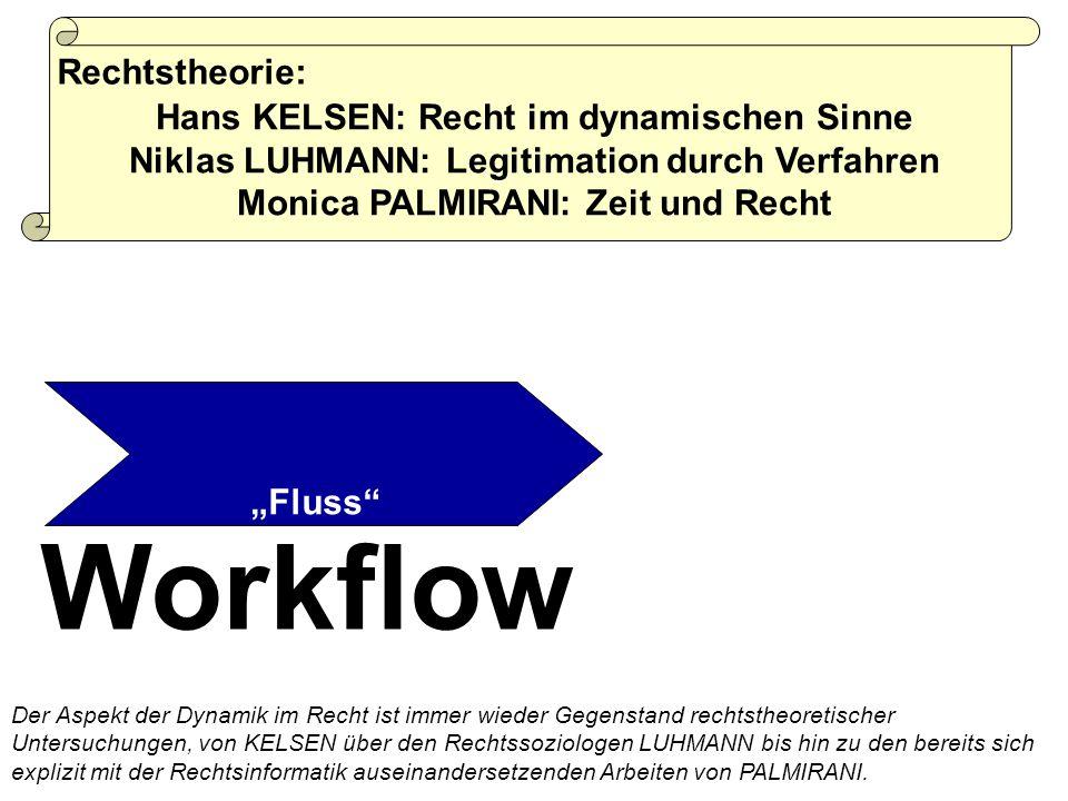 IT Workflow Meta- ebene Dokumente Regelungen, Standards Ohne an die neue Situation angepasste Regelungen lässt sich die innovative Änderung auf der Objektebene nicht stabilisieren.