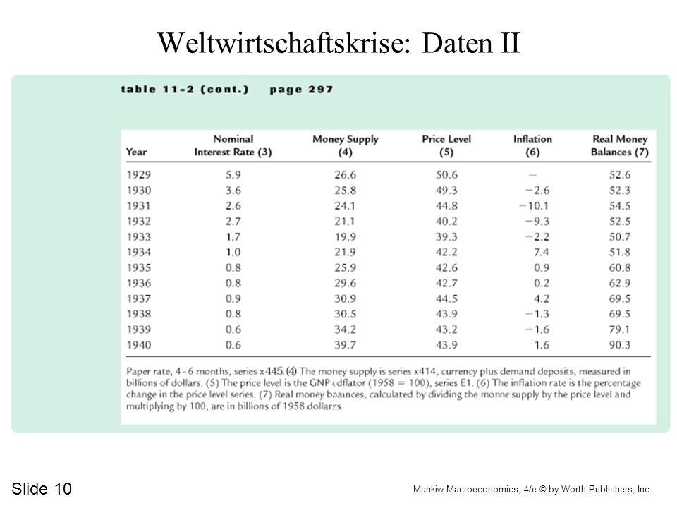Slide 9 Mankiw:Macroeconomics, 4/e © by Worth Publishers, Inc. Weltwirtschaftskrise: Daten I