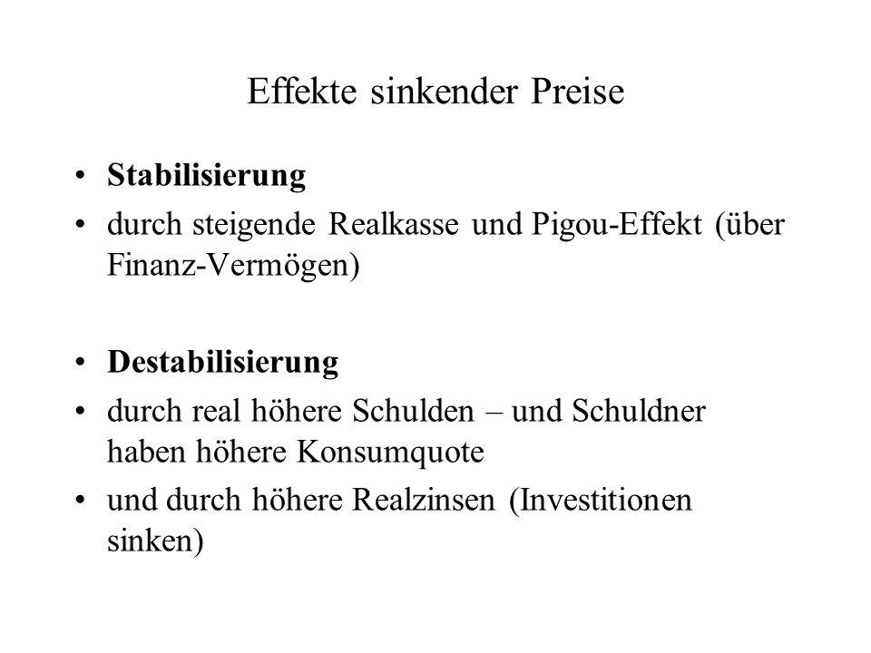Slide 10 Mankiw:Macroeconomics, 4/e © by Worth Publishers, Inc. Weltwirtschaftskrise: Daten II