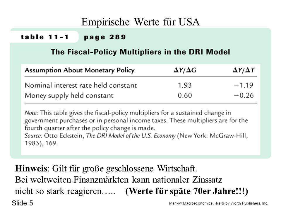 Slide 4 Mankiw:Macroeconomics, 4/e © by Worth Publishers, Inc.