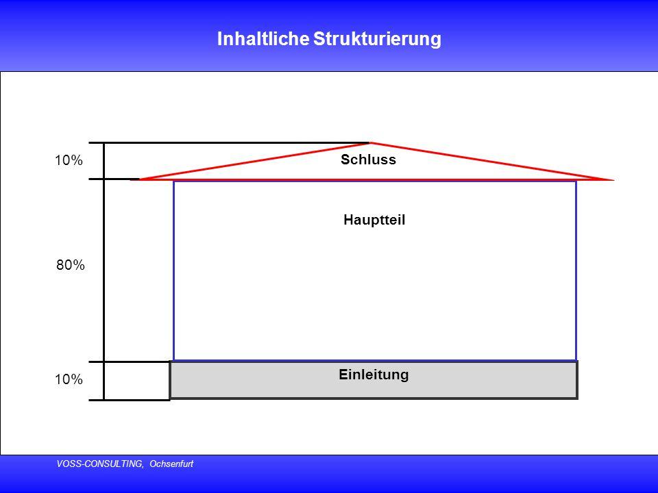 VOSS-CONSULTING, Ochsenfurt Inhaltliche Strukturierung Einleitung Hauptteil Schluss 10% 80%