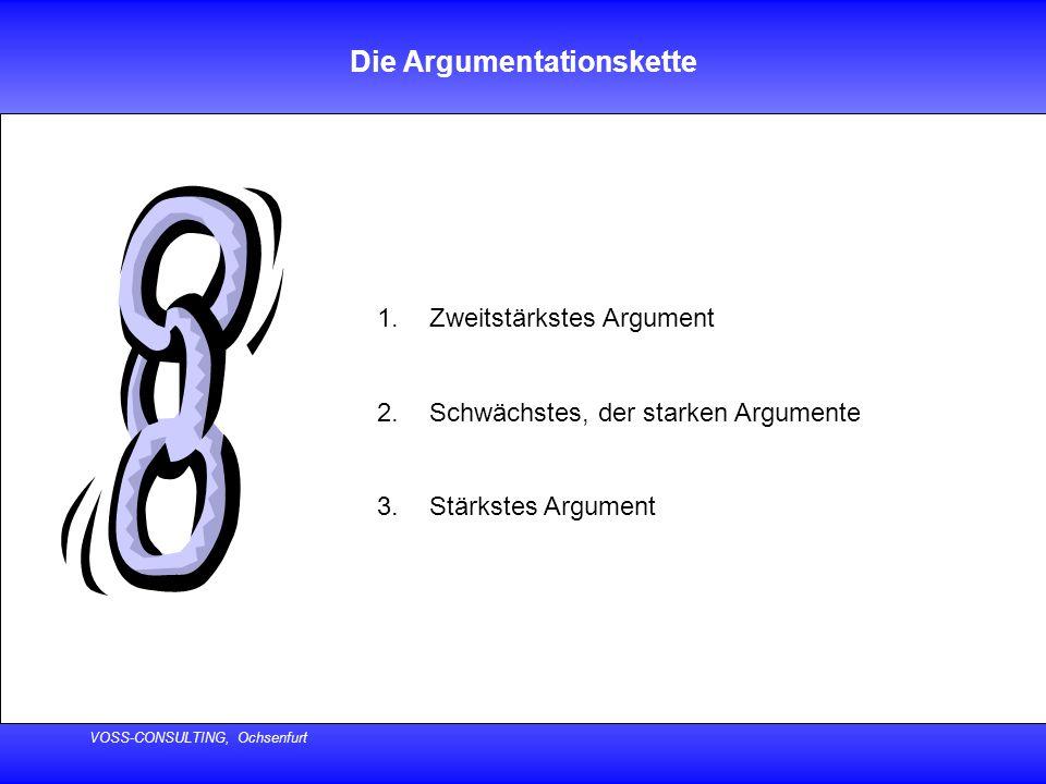 VOSS-CONSULTING, Ochsenfurt Die Argumentationskette 1.Zweitstärkstes Argument 2.Schwächstes, der starken Argumente 3.Stärkstes Argument
