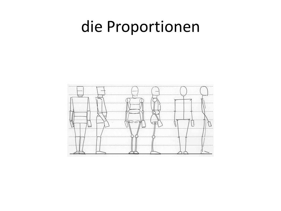 die Proportionen