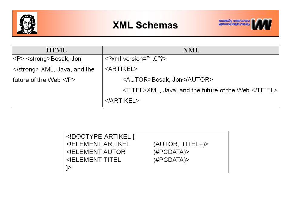 XML Schemas <!DOCTYPE ARTIKEL [ ]>