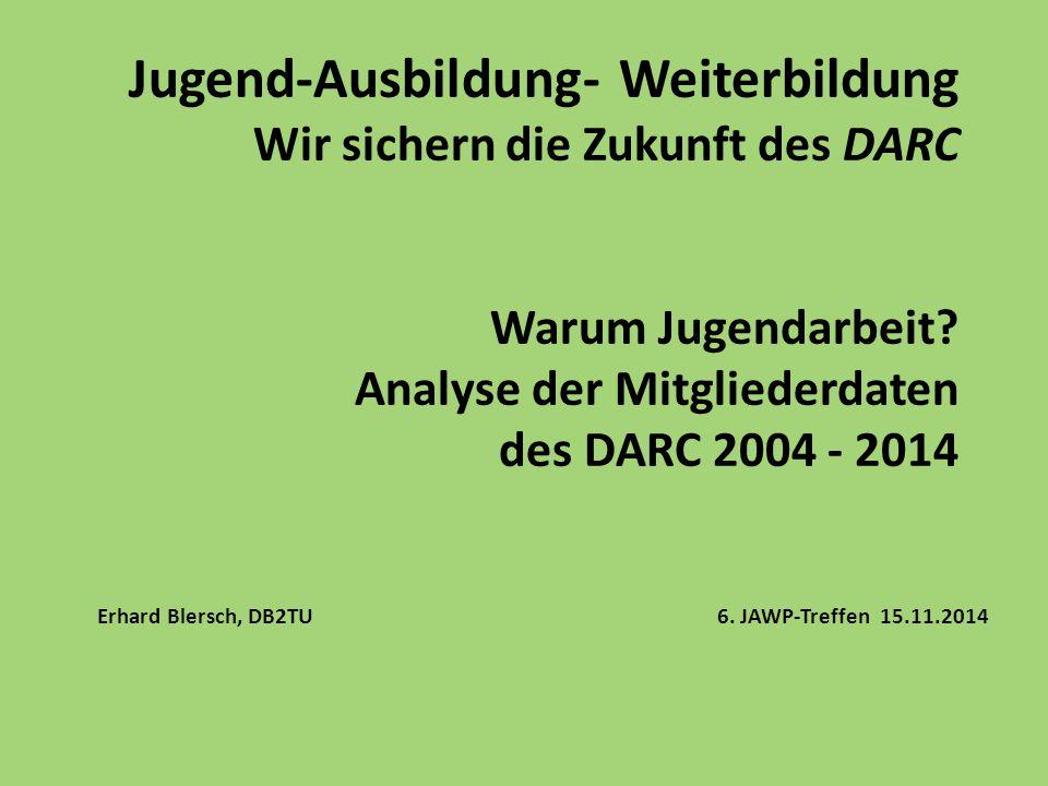 Jugend-Ausbildung- Weiterbildung Wir sichern die Zukunft des DARC Warum Jugendarbeit.