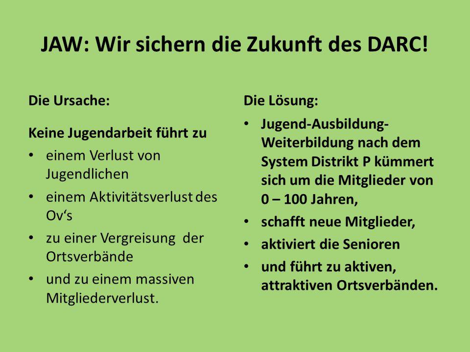 JAW: Wir sichern die Zukunft des DARC.