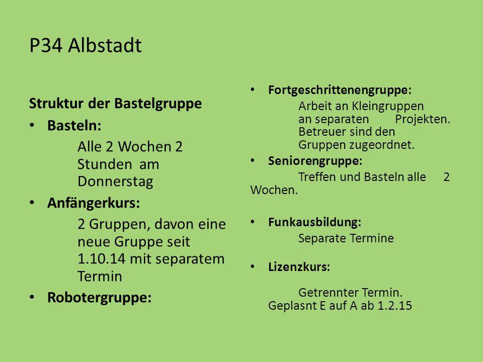 P34 Albstadt Struktur der Bastelgruppe Basteln: Alle 2 Wochen 2 Stunden am Donnerstag Anfängerkurs: 2 Gruppen, davon eine neue Gruppe seit 1.10.14 mit