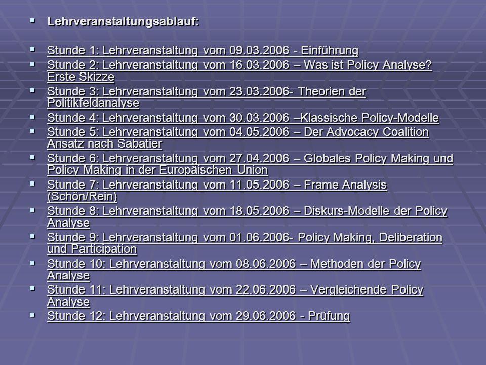  Lehrveranstaltungsablauf:  Stunde 1: Lehrveranstaltung vom 09.03.2006 - Einführung  Stunde 2: Lehrveranstaltung vom 16.03.2006 – Was ist Policy Analyse.