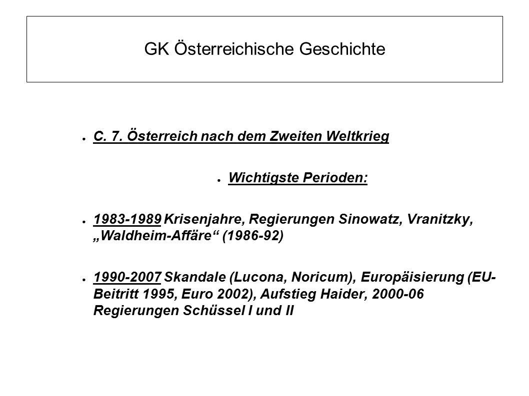 GK Österreichische Geschichte Hauptfragen der österreichischen Politik nach 1945: (1) Außenpolitik: Position Österreichs in Europa 1.