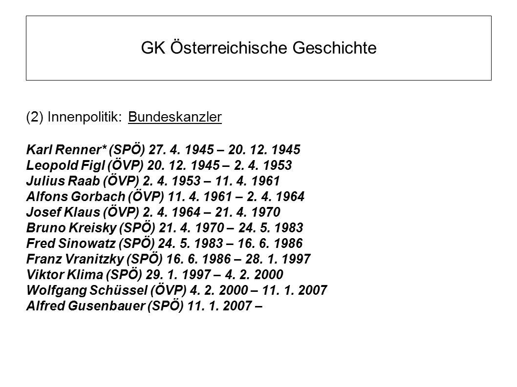 GK Österreichische Geschichte (2) Innenpolitik: Bundeskanzler Karl Renner* (SPÖ) 27.