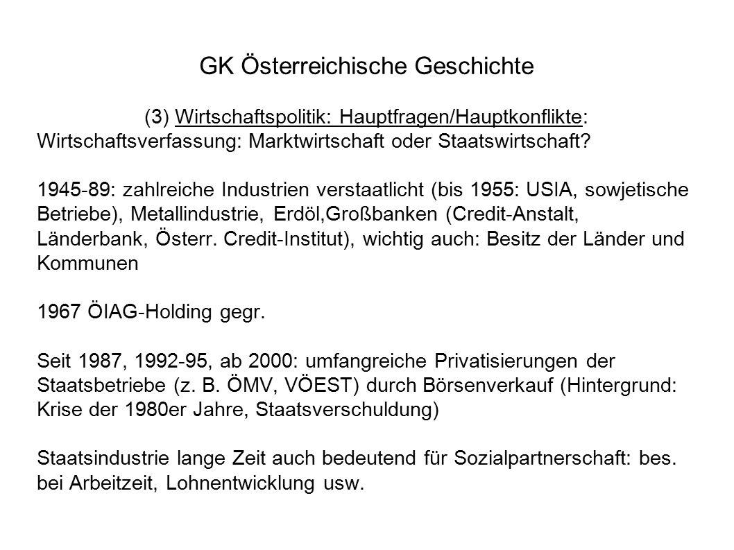GK Österreichische Geschichte (3) Wirtschaftspolitik: Hauptfragen/Hauptkonflikte: Wirtschaftsverfassung: Marktwirtschaft oder Staatswirtschaft.