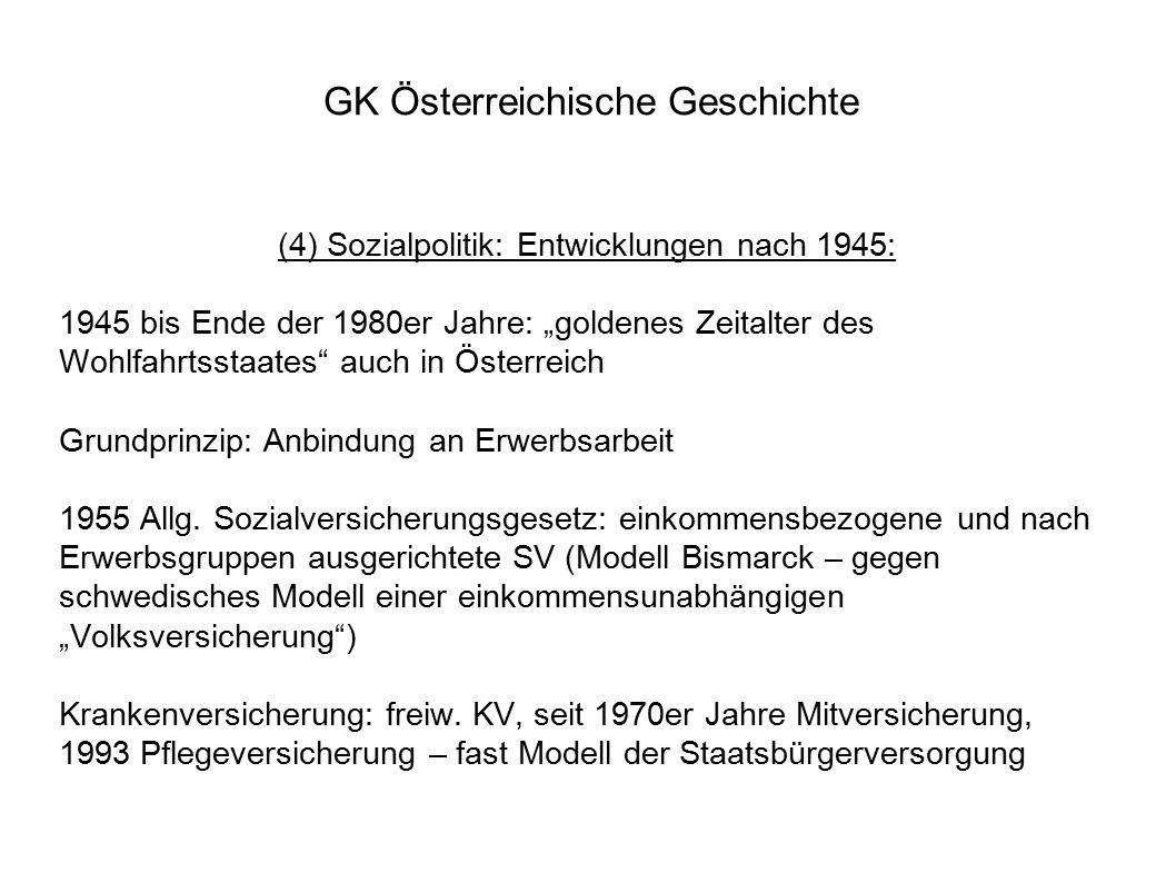 """GK Österreichische Geschichte (4) Sozialpolitik: Entwicklungen nach 1945: 1945 bis Ende der 1980er Jahre: """"goldenes Zeitalter des Wohlfahrtsstaates auch in Österreich Grundprinzip: Anbindung an Erwerbsarbeit 1955 Allg."""