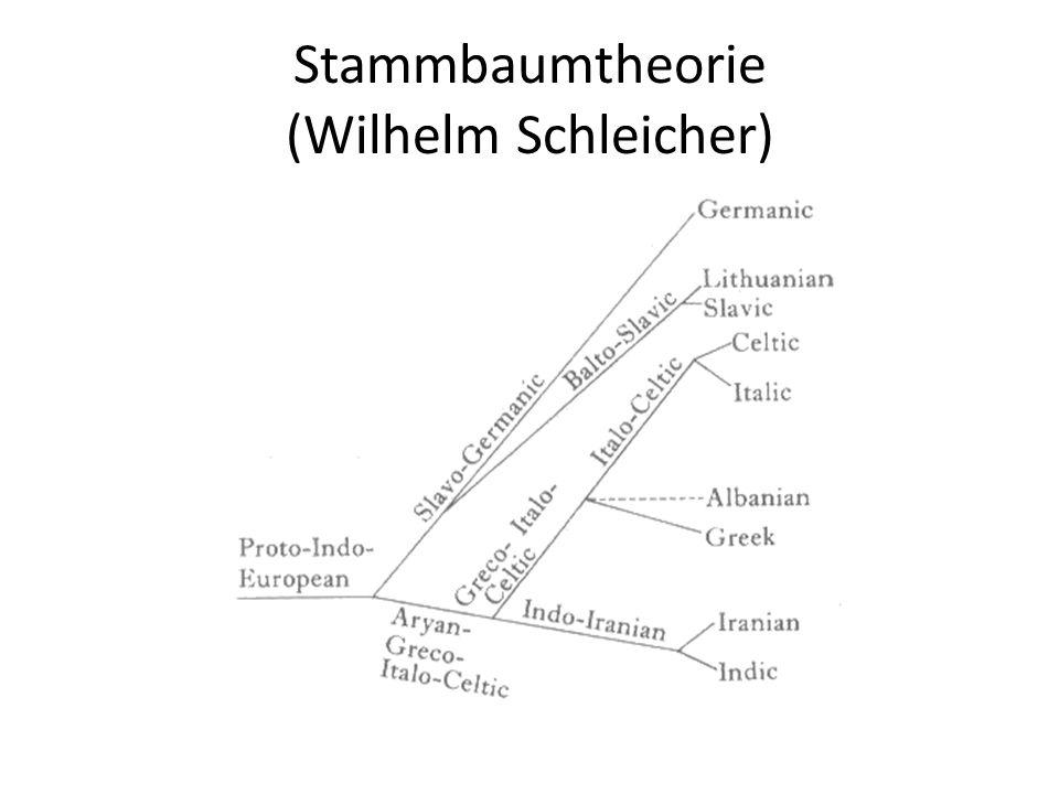 Stammbaumtheorie (Wilhelm Schleicher)
