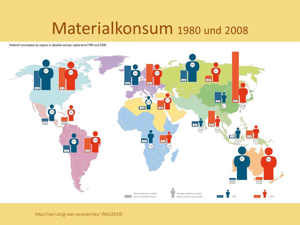 Materialkonsum 1980 und 2008 http://seri.at/green-economies/ (Mai2014)