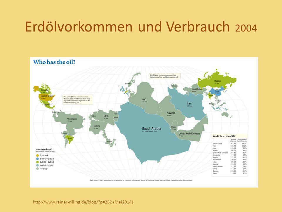 Erdölvorkommen und Verbrauch 2004 http://www.rainer-rilling.de/blog/?p=252 (Mai2014)