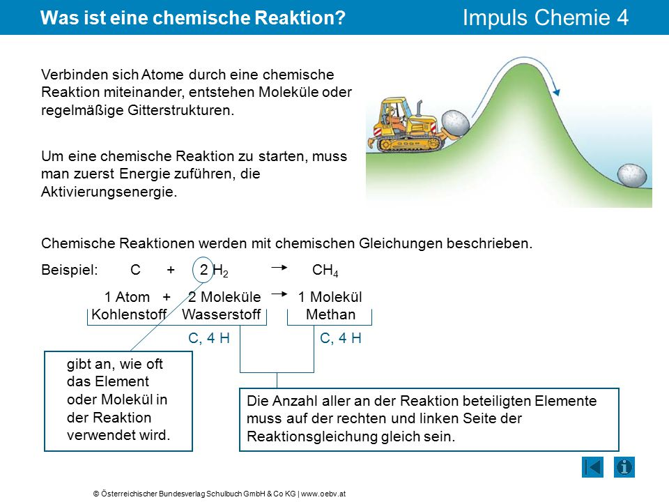 © Österreichischer Bundesverlag Schulbuch GmbH & Co KG   www.oebv.at Impuls Chemie 4 Was ist eine chemische Reaktion? Verbinden sich Atome durch eine