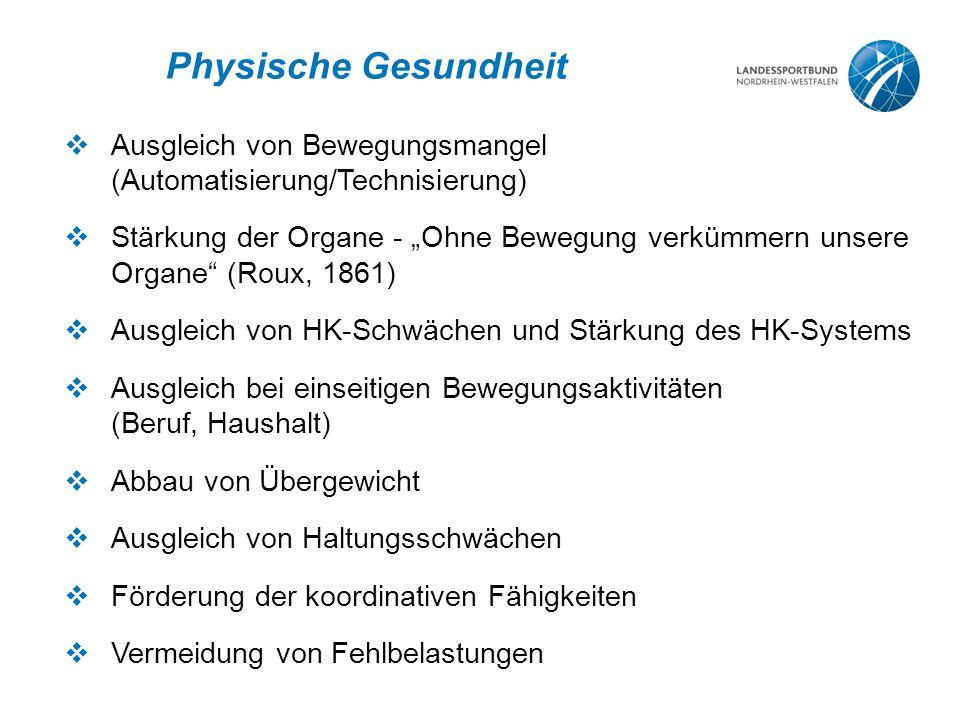 """Physische Gesundheit  Ausgleich von Bewegungsmangel (Automatisierung/Technisierung)  Stärkung der Organe - """"Ohne Bewegung verkümmern unsere Organe"""""""