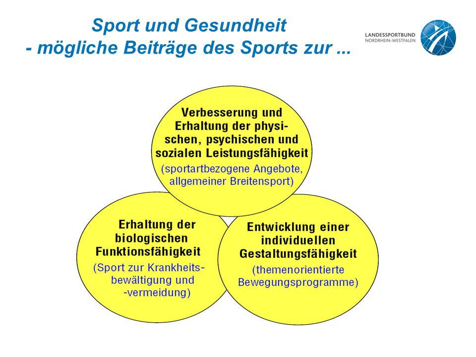 Sport und Gesundheit - mögliche Beiträge des Sports zur...
