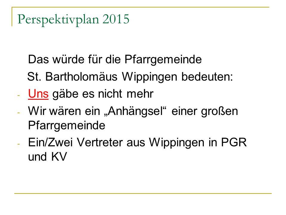 Perspektivplan 2015 Das würde für die Pfarrgemeinde St.