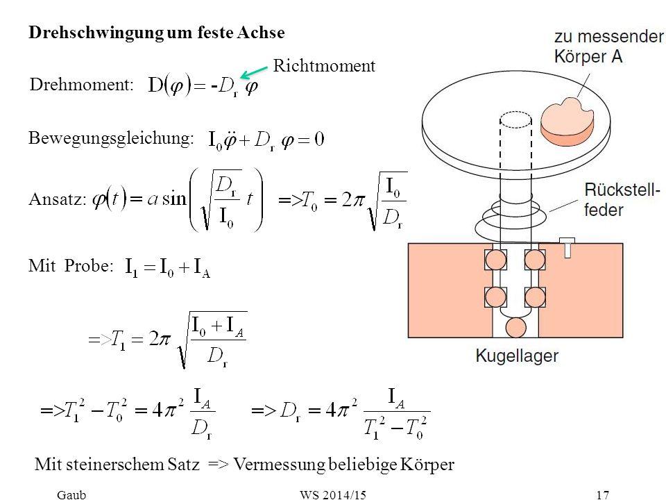 Drehschwingung um feste Achse Drehmoment: Bewegungsgleichung: Richtmoment Ansatz: Mit Probe: Mit steinerschem Satz => Vermessung beliebige Körper Gaub