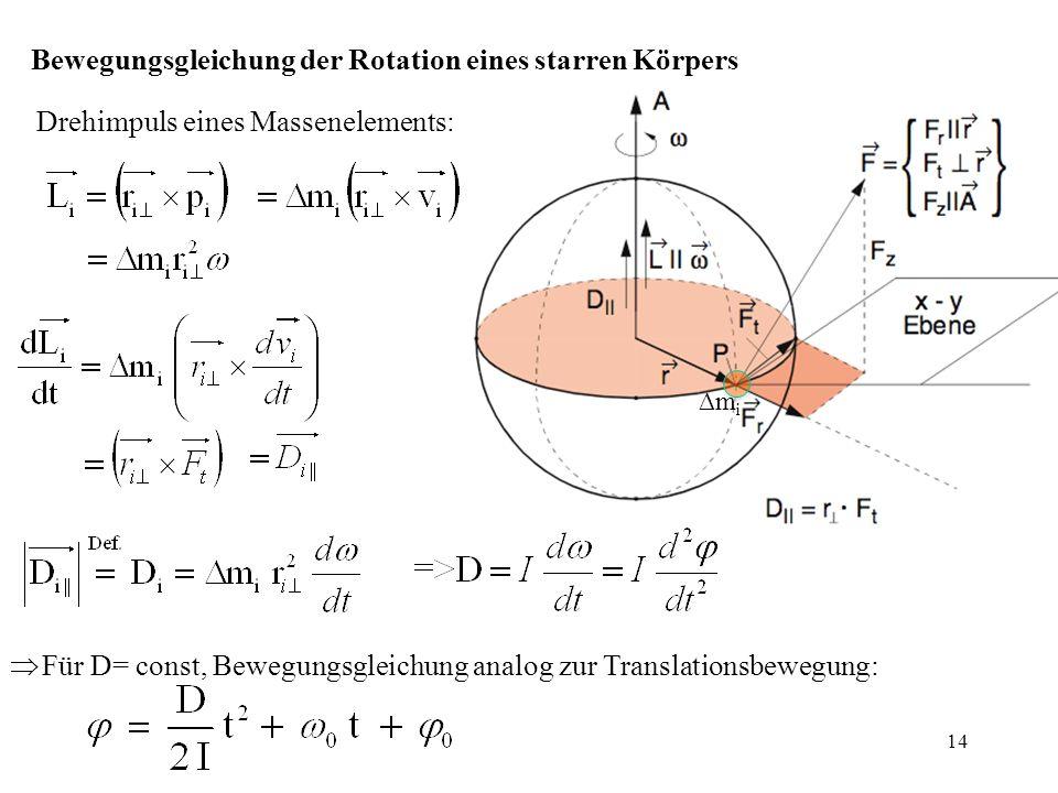 Bewegungsgleichung der Rotation eines starren Körpers Drehimpuls eines Massenelements:  Für D= const, Bewegungsgleichung analog zur Translationsbeweg