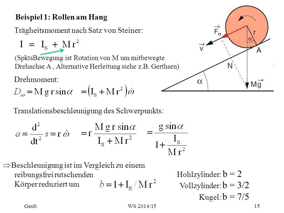 Beispiel 1: Rollen am Hang Trägheitsmoment nach Satz von Steiner: Drehmoment: Translationsbeschleunigung des Schwerpunkts:  Beschleunigung ist im Ver