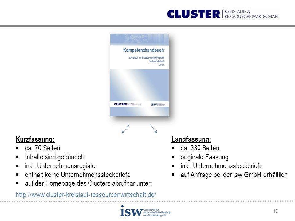 Kurzfassung:  ca. 70 Seiten  Inhalte sind gebündelt  inkl. Unternehmensregister  enthält keine Unternehmenssteckbriefe  auf der Homepage des Clus