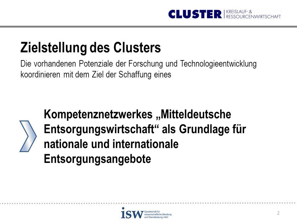 2 Zielstellung des Clusters Die vorhandenen Potenziale der Forschung und Technologieentwicklung koordinieren mit dem Ziel der Schaffung eines Kompeten