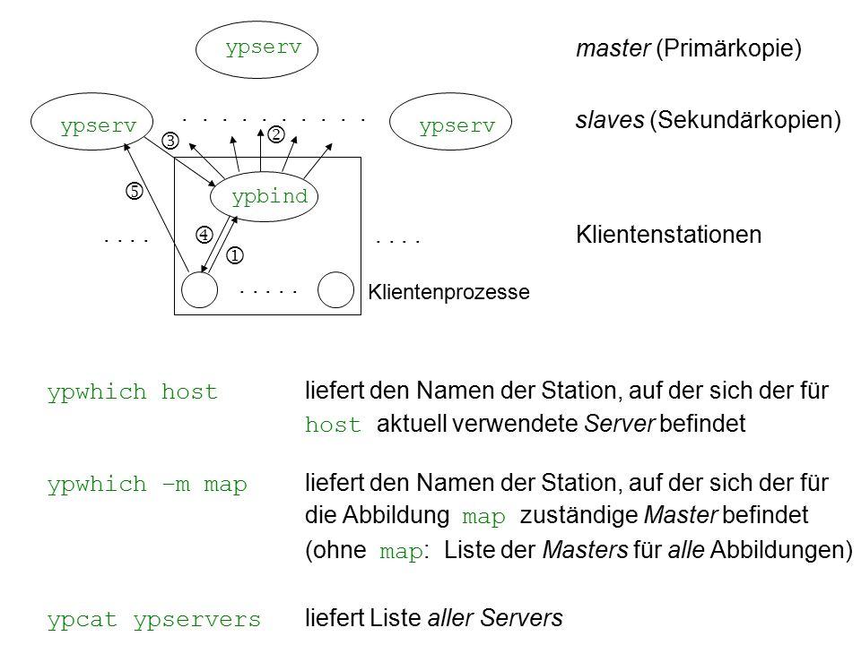 ..... ypserv ypbind master (Primärkopie) slaves (Sekundärkopien) Klientenstationen.. Klientenprozesse    ypwhich host liefert den Namen der Station
