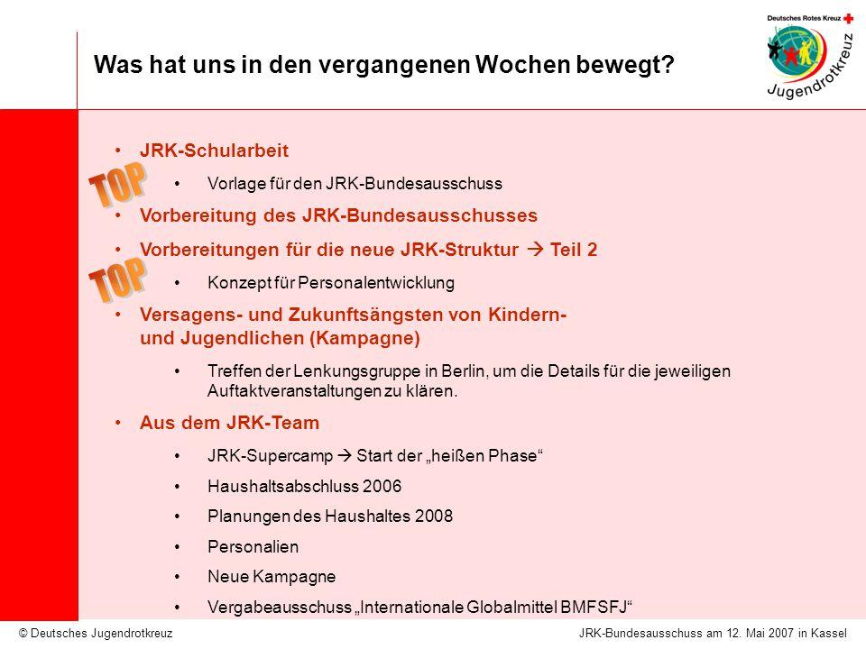 © Deutsches Jugendrotkreuz Was hat uns in den vergangenen Wochen bewegt.