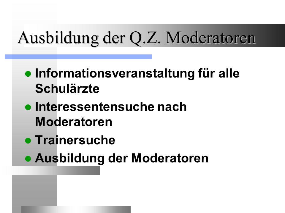 Ausbildung der Q.Z.