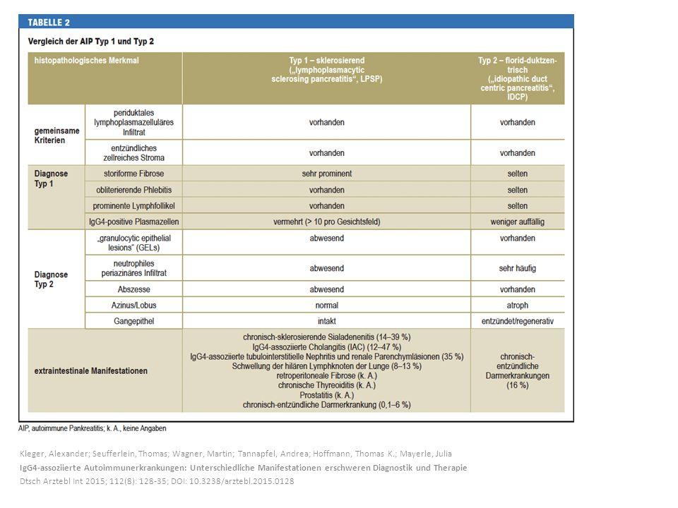 Kleger, Alexander; Seufferlein, Thomas; Wagner, Martin; Tannapfel, Andrea; Hoffmann, Thomas K.; Mayerle, Julia IgG4-assoziierte Autoimmunerkrankungen: