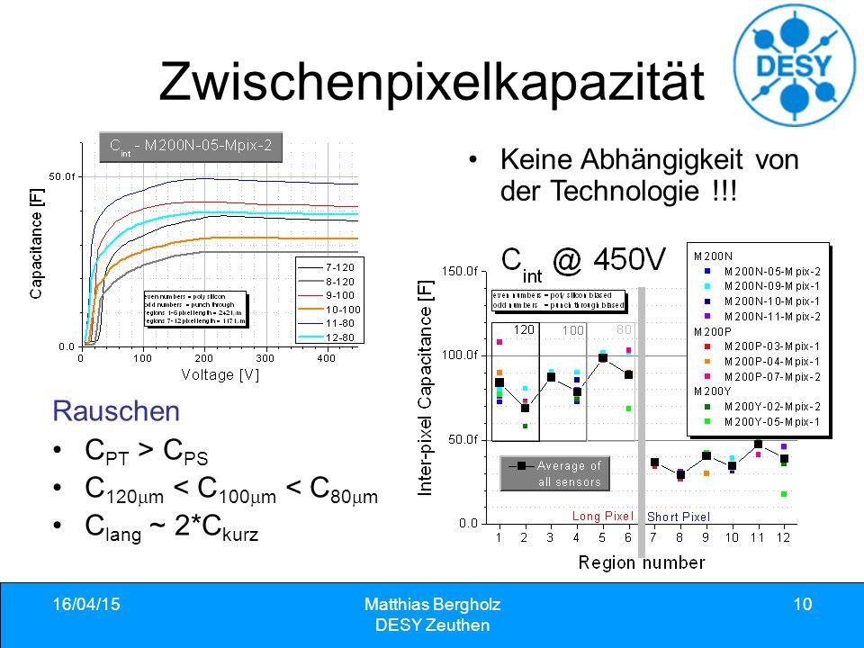 Zwischenpixelkapazität Rauschen C PT > C PS C 120  m < C 100  m < C 80  m C lang ~ 2*C kurz 16/04/15Matthias Bergholz DESY Zeuthen 10 Keine Abhängigkeit von der Technologie !!!