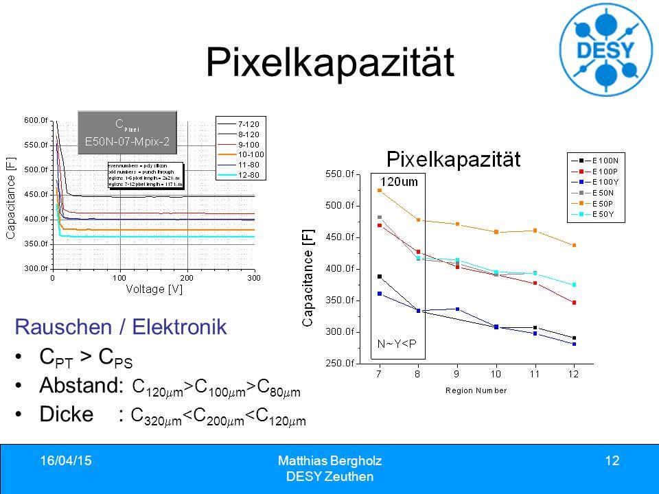 Pixelkapazität 16/04/15Matthias Bergholz DESY Zeuthen 12 Rauschen / Elektronik C PT > C PS Abstand: C 120  m >C 100  m >C 80  m Dicke : C 320  m <C 200  m <C 120  m