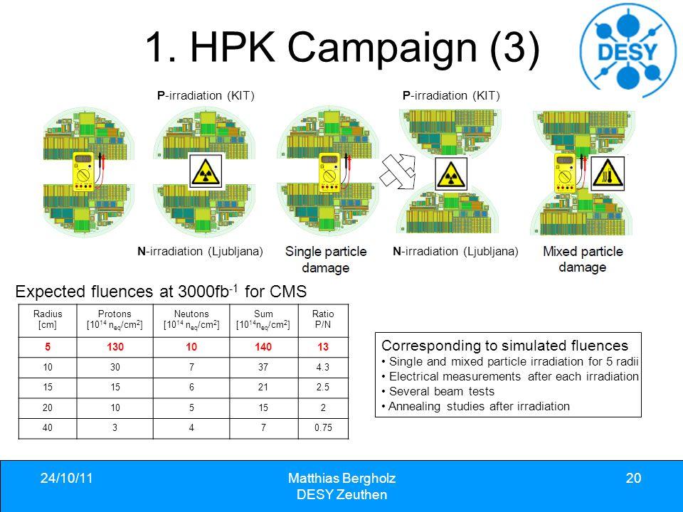 1. HPK Campaign (3) 24/10/11Matthias Bergholz DESY Zeuthen 20 N-irradiation (Ljubljana) P-irradiation (KIT) N-irradiation (Ljubljana) Radius [cm] Prot