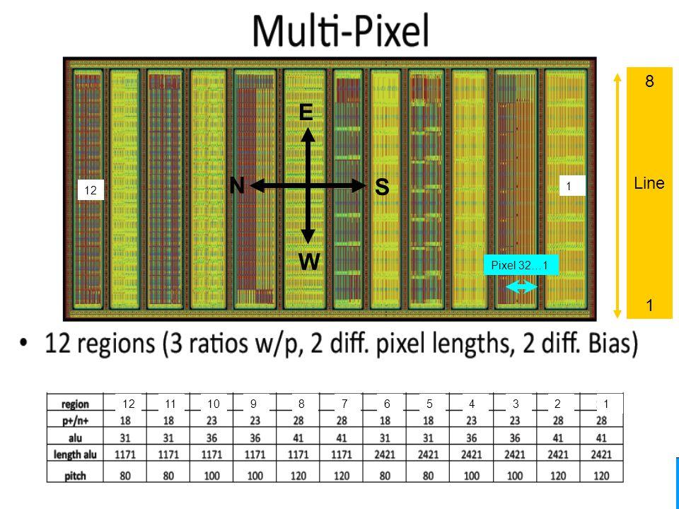 16/04/15Matthias Bergholz DESY Zeuthen 4 Multipixel -2 Bias Ring Guard Ring Pixel P oly s ilizium Widerstand P unch t hrough Transistor Isolation