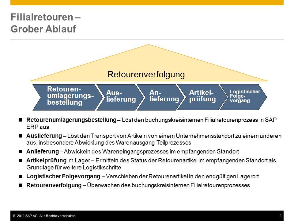 ©2012 SAP AG. Alle Rechte vorbehalten.2 Filialretouren – Grober Ablauf Retourenverfolgung Retourenumlagerungsbestellung – Löst den buchungskreisintern