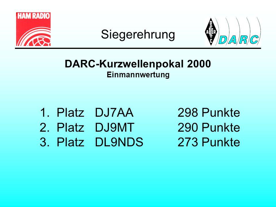 DARC-Kurzwellenpokal 2000 Einmannwertung 1. PlatzDJ7AA 298 Punkte 2. PlatzDJ9MT 290 Punkte 3. PlatzDL9NDS 273 Punkte Siegerehrung