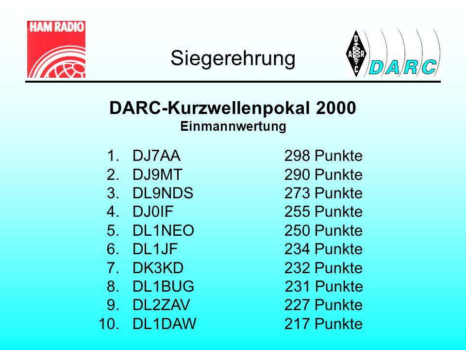 DARC-Kurzwellenpokal 2000 Einmannwertung 1. DJ7AA 298 Punkte 2. DJ9MT 290 Punkte 3. DL9NDS 273 Punkte 4. DJ0IF 255 Punkte 5. DL1NEO 250 Punkte 6. DL1J