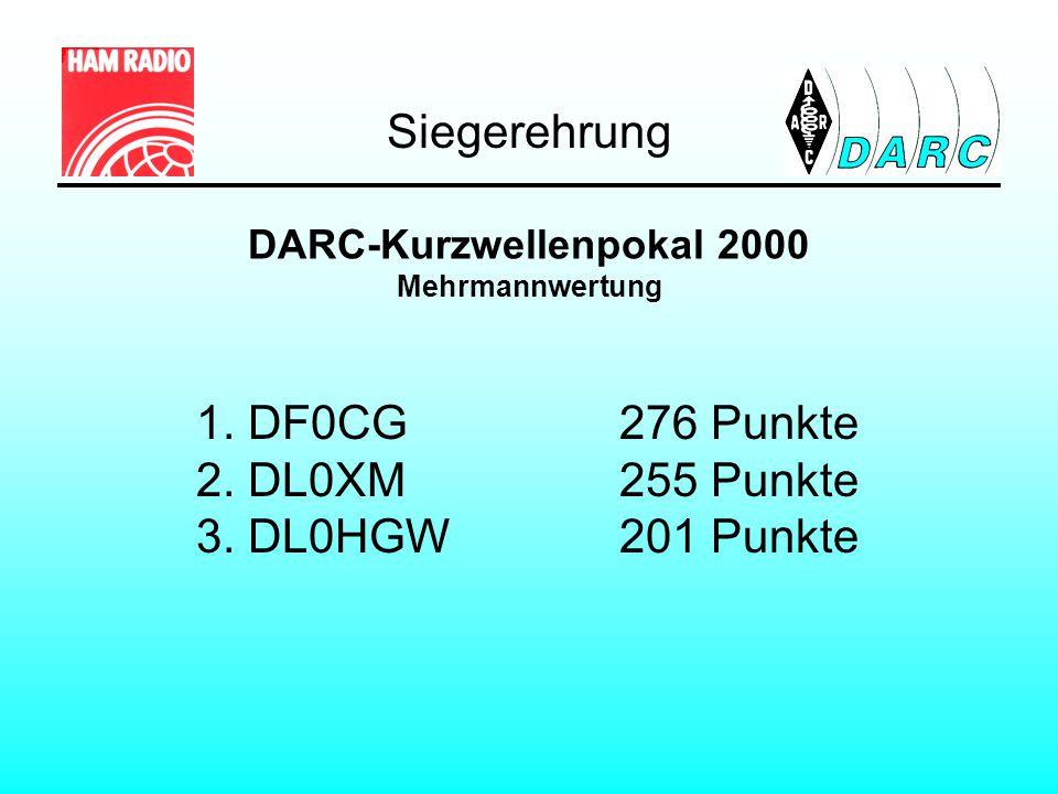 DARC-Kurzwellenpokal 2000 Mehrmannwertung 1. DF0CG 276 Punkte 2. DL0XM 255 Punkte 3. DL0HGW 201 Punkte Siegerehrung