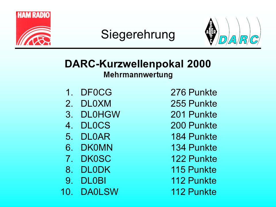 DARC-Kurzwellenpokal 2000 Mehrmannwertung 1. DF0CG 276 Punkte 2. DL0XM 255 Punkte 3. DL0HGW 201 Punkte 4. DL0CS 200 Punkte 5. DL0AR 184 Punkte 6. DK0M