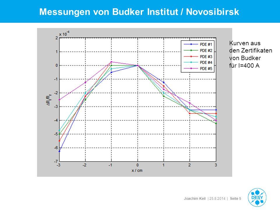 Joachim Keil | 25.8.2014 | Seite 5 Messungen von Budker Institut / Novosibirsk Kurven aus den Zertifikaten von Budker für I=400 A