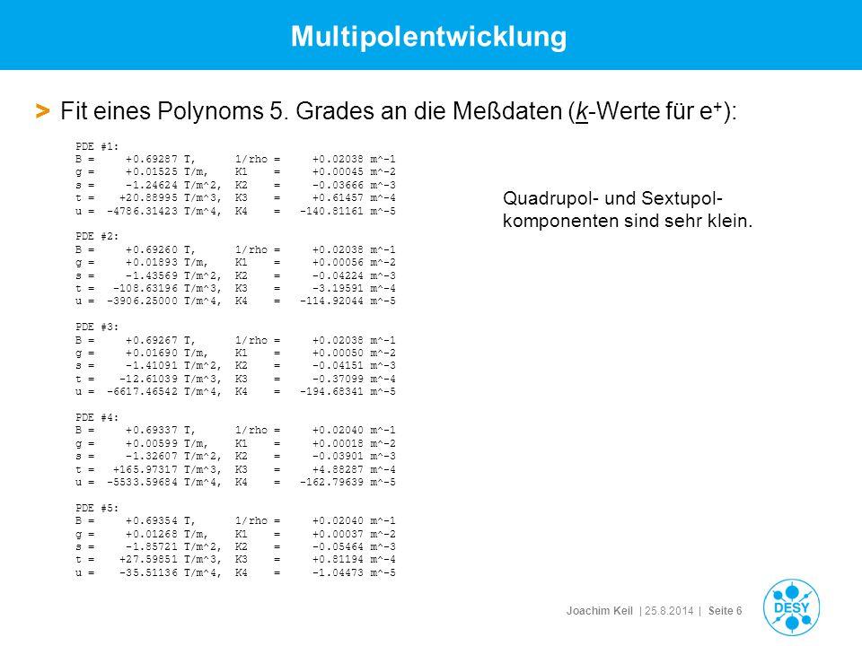 Joachim Keil | 25.8.2014 | Seite 6 > Fit eines Polynoms 5.