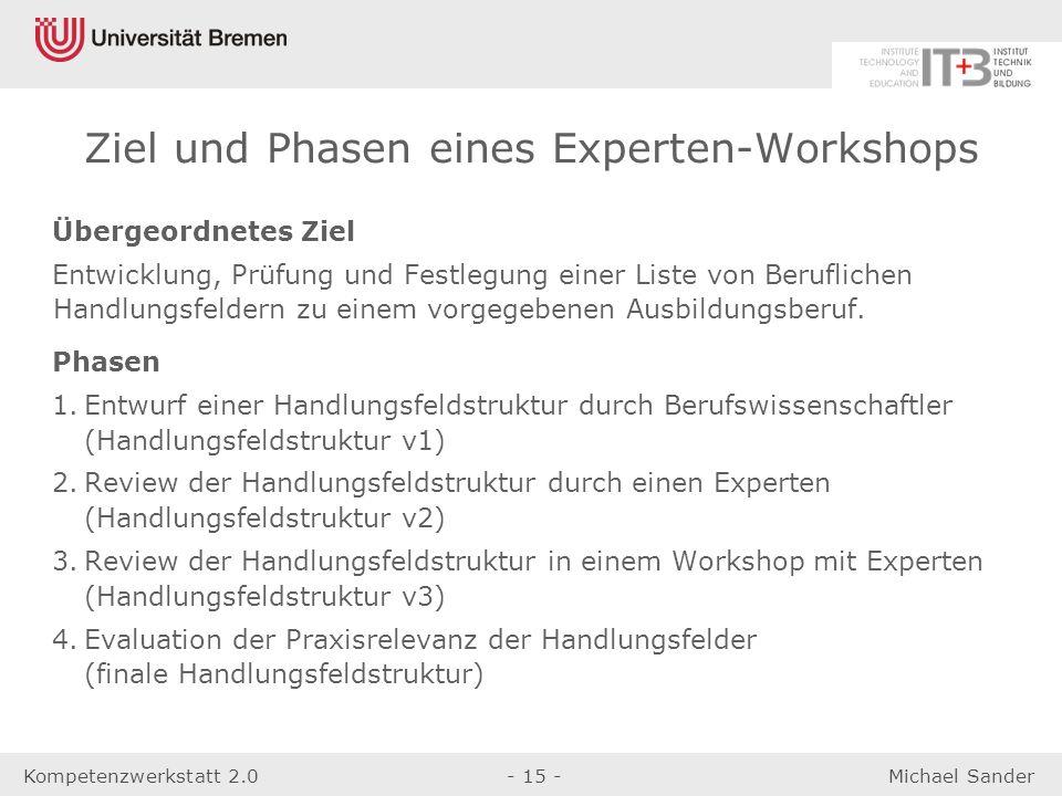 Kompetenzwerkstatt 2.0- 15 -Michael Sander Ziel und Phasen eines Experten-Workshops Übergeordnetes Ziel Entwicklung, Prüfung und Festlegung einer List