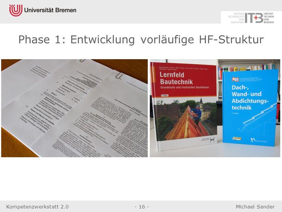 Kompetenzwerkstatt 2.0- 16 -Michael Sander Phase 1: Entwicklung vorläufige HF-Struktur