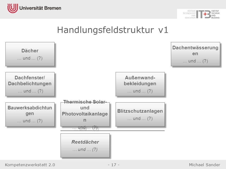 Kompetenzwerkstatt 2.0- 17 -Michael Sander Dächer … und … (?) Dächer … und … (?) Blitzschutzanlagen … und … (?) Blitzschutzanlagen … und … (?) Thermis